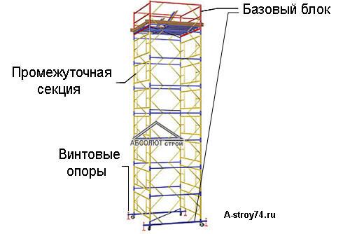 Стальные вышки туры ВСП и ПСРВ в Челябинске